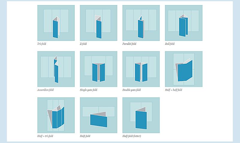 phân loại cách gấp brochure
