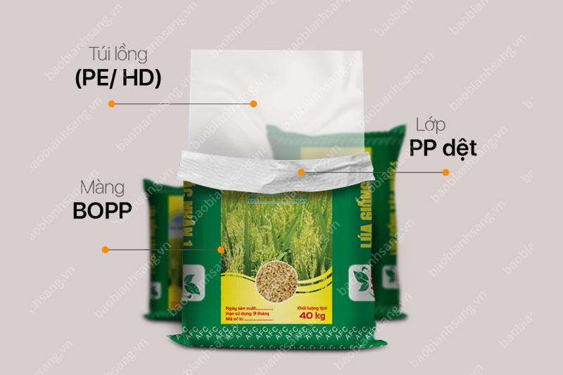 cấu tạo bao dệt sợi pp ghép với màng BOPP